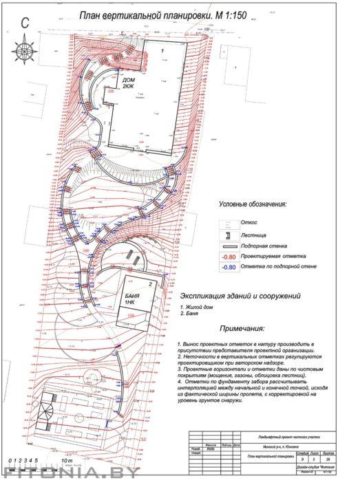 вертикальная планировка участка
