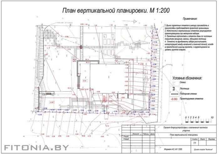 план вертикальной планировки участка